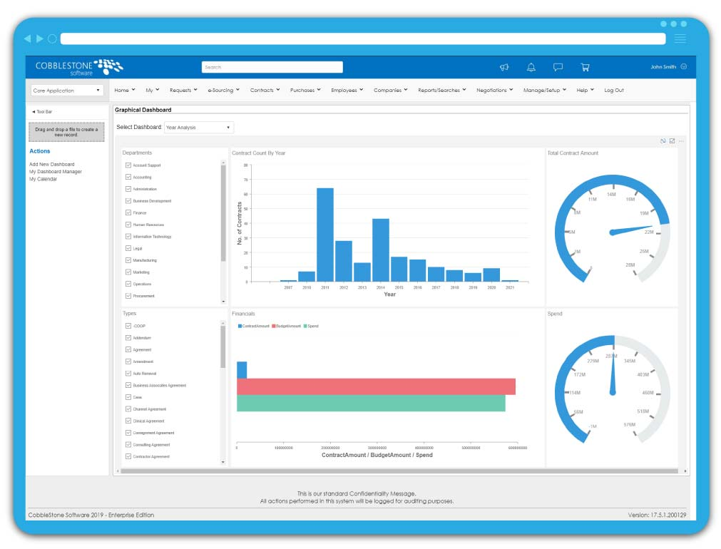 CobbleStone Software features executive graphical dashboards.