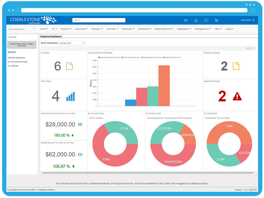 Contract Insight provides Executive Dashboards with version 17.5.0.