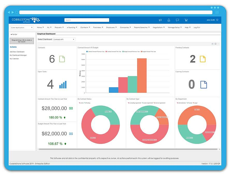 CobbleStone Software features a contracts KPI dashboard.