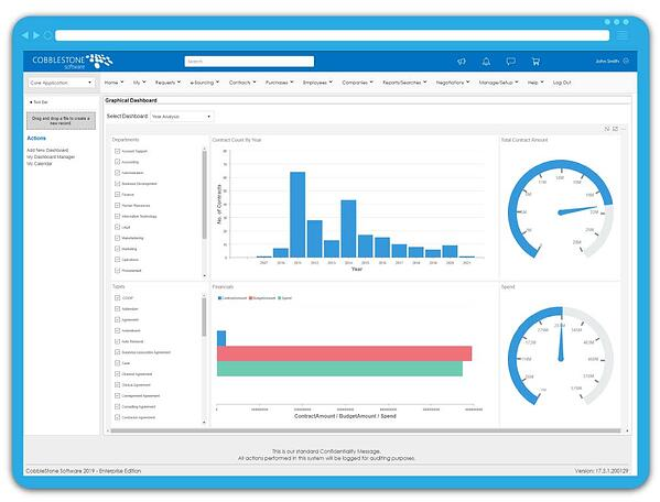 CobbleStone Software Year Analysis Executive Graphical Dashboard