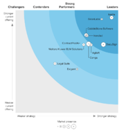 Forrester Wave 2021 Contract Lifecycle Management Graphic 2
