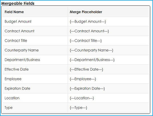 Mergeable field placeholders are shown in Contract Insight 17.6.0.